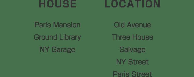 HOUSE LOCATION
